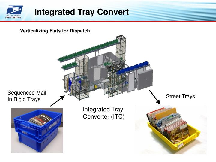 Integrated Tray Convert