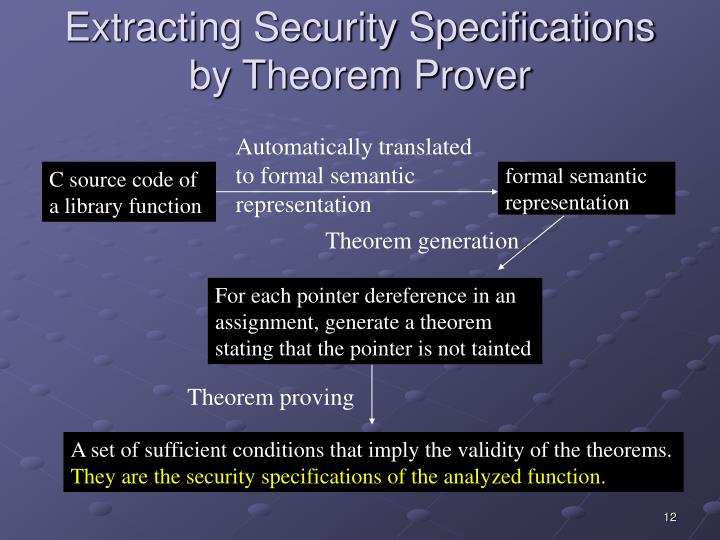 Extracting Security Specifications by Theorem Prover