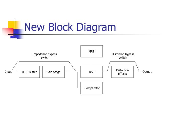 New Block Diagram