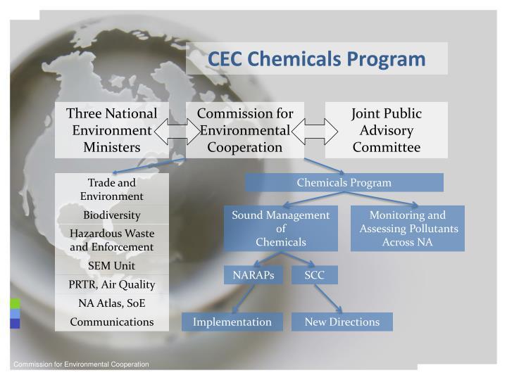 CEC Chemicals Program