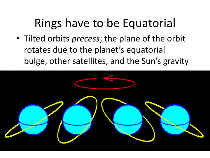 Rings have to be Equatorial