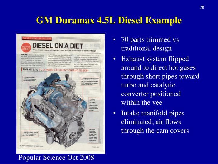 GM Duramax 4.5L Diesel Example