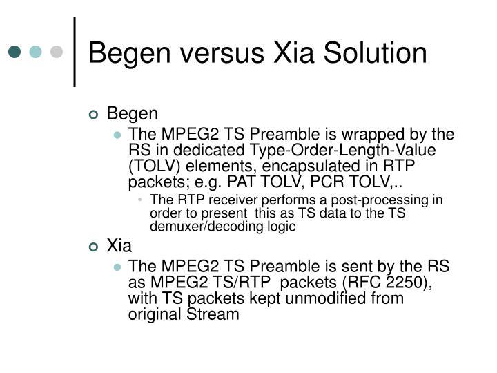 Begen versus Xia Solution