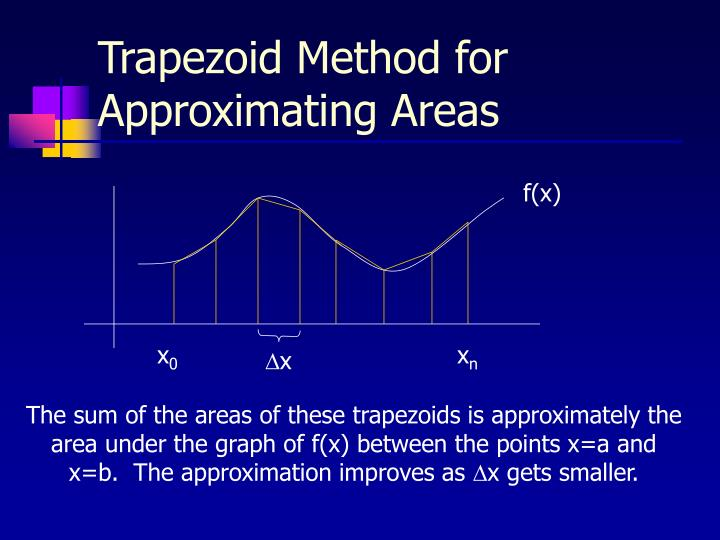 Trapezoid Method for Approximating Areas