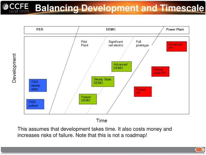 Balancing Development and Timescale