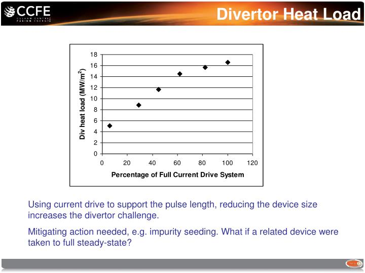 Divertor Heat Load