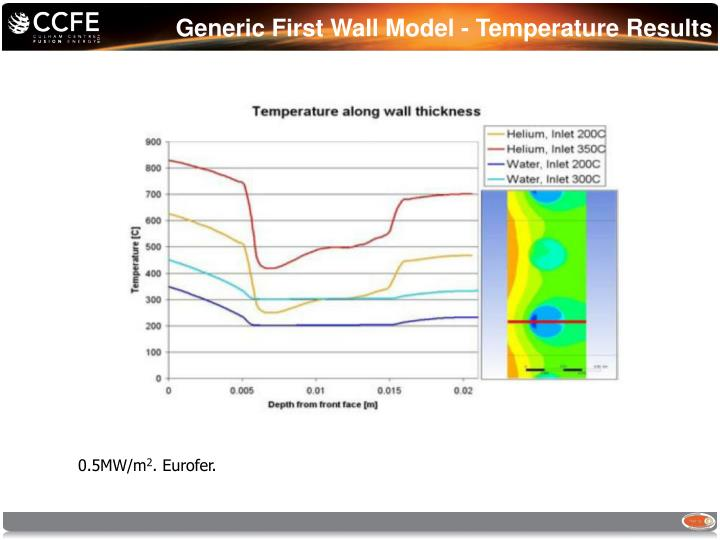 Generic First Wall Model - Temperature Results