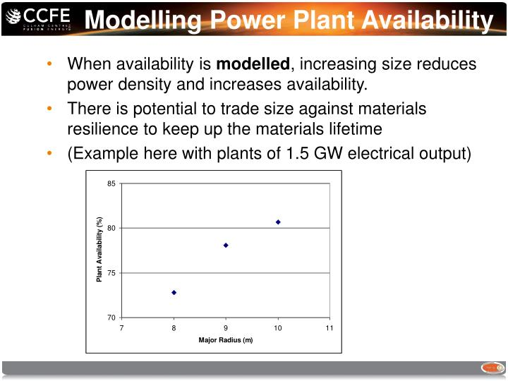 Modelling Power Plant Availability