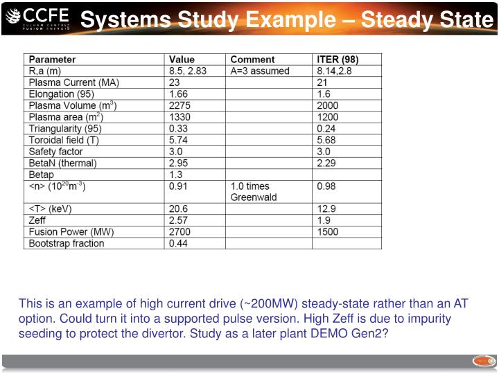 Systems Study Example – Steady State