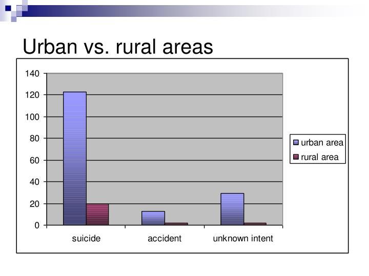 Urban vs. rural areas