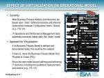 effect of virtualization on operational model