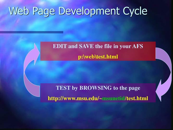 Web Page Development Cycle