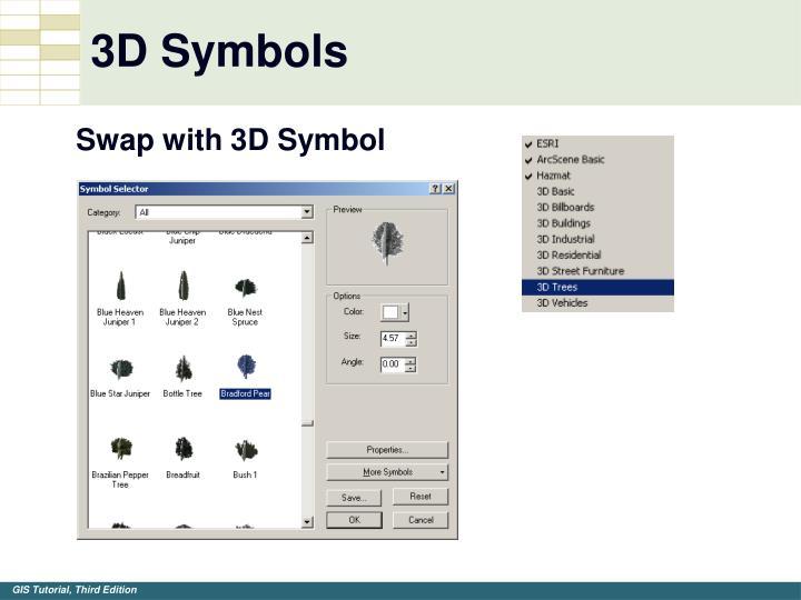 3D Symbols