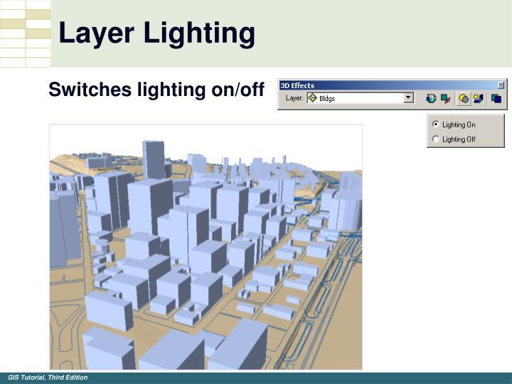 Layer Lighting