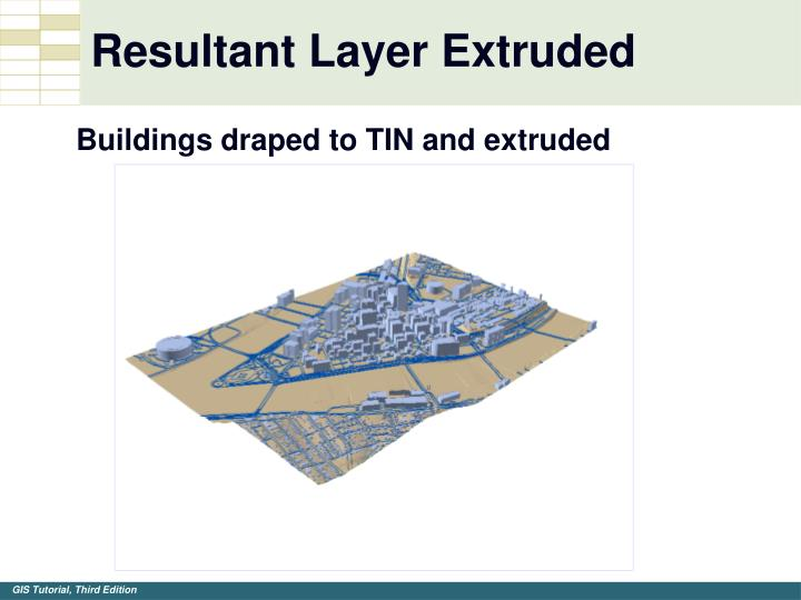 Resultant Layer Extruded