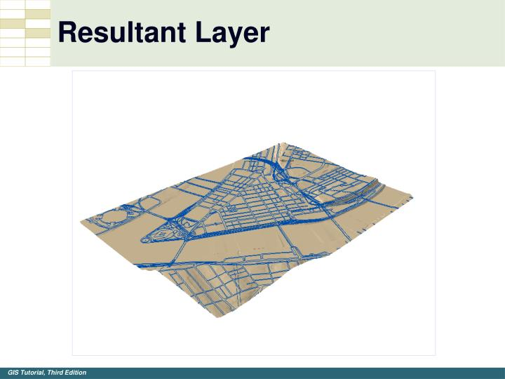 Resultant Layer
