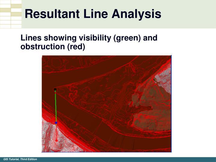 Resultant Line Analysis
