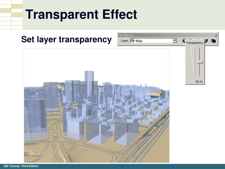 Transparent Effect
