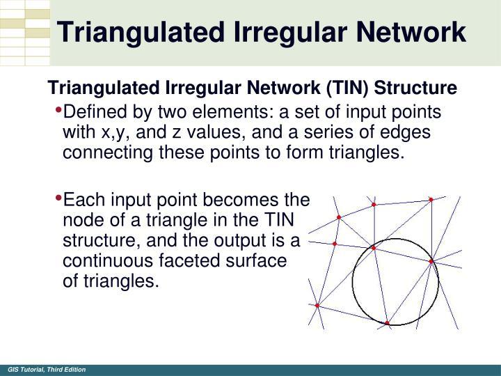 Triangulated Irregular Network