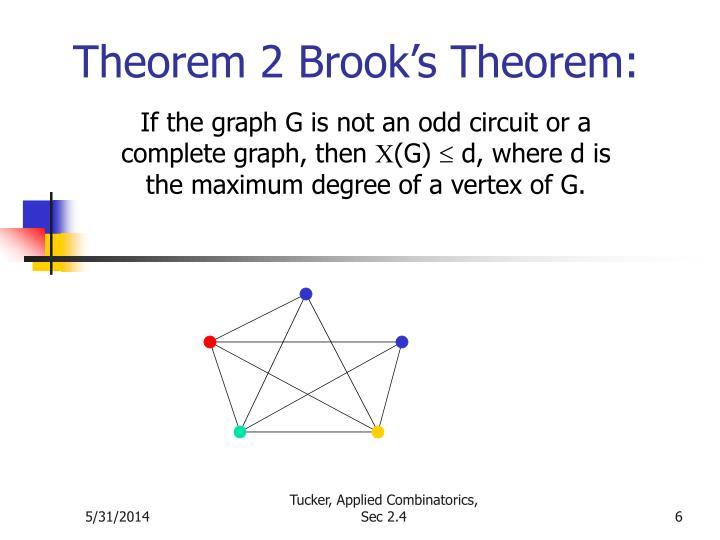Theorem 2 Brook's Theorem: