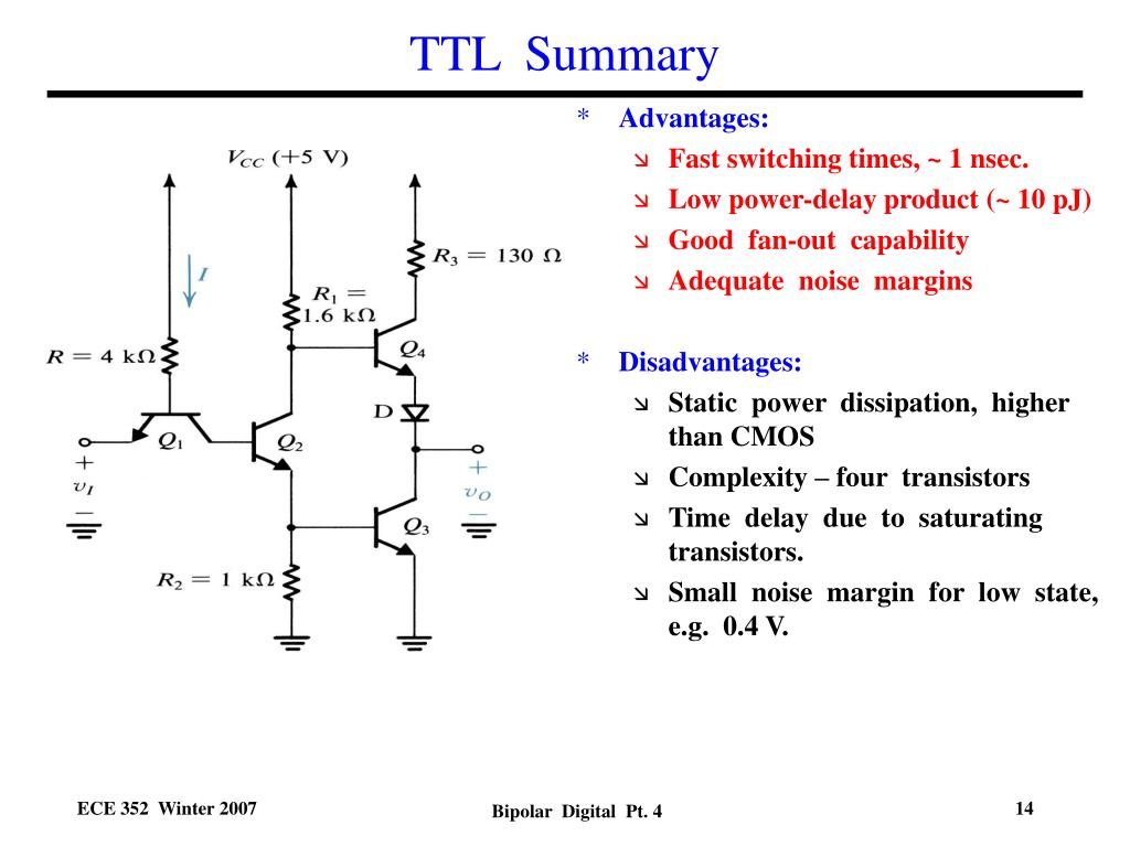 PPT - Voltage Transfer Characteristic for TTL PowerPoint
