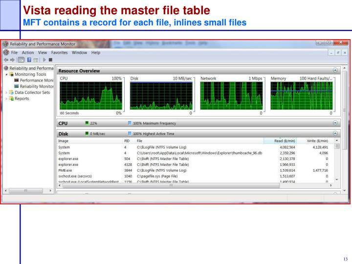 Vista reading the master file table