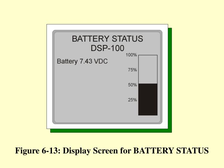 Figure 6-13: Display Screen for BATTERY STATUS