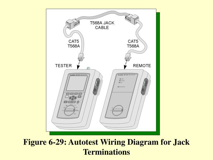 Figure 6-29: Autotest Wiring Diagram for Jack Terminations