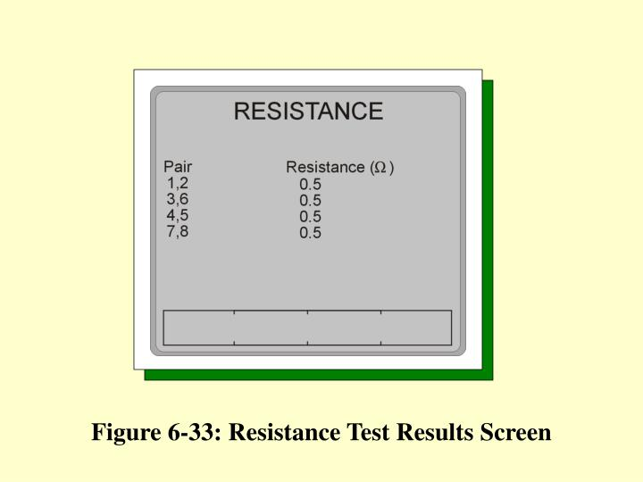 Figure 6-33: Resistance Test Results Screen