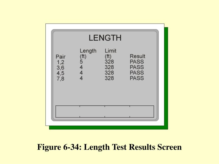 Figure 6-34: Length Test Results Screen