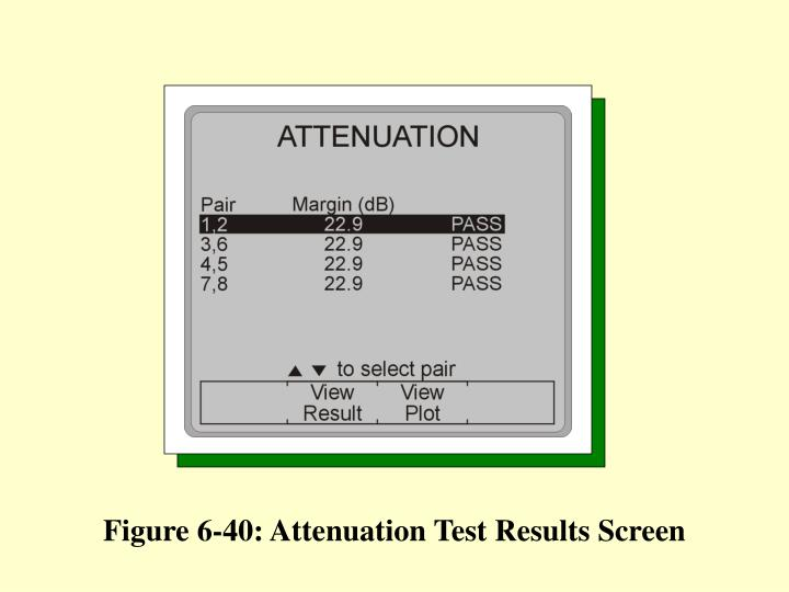 Figure 6-40: Attenuation Test Results Screen