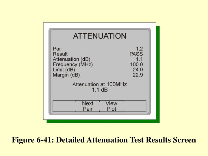 Figure 6-41: Detailed Attenuation Test Results Screen
