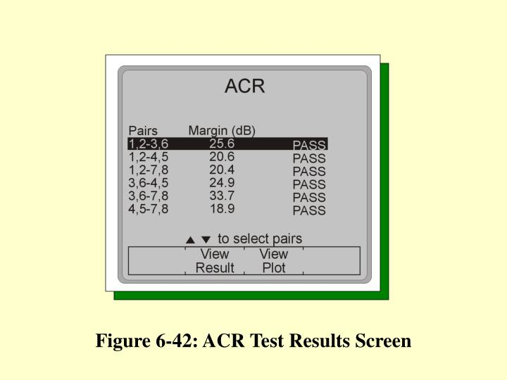 Figure 6-42: ACR Test Results Screen