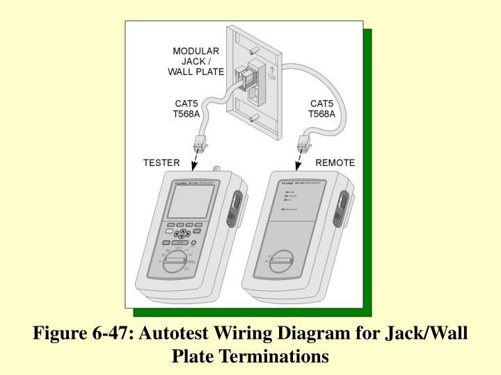 Figure 6-47: Autotest Wiring Diagram for Jack/Wall Plate Terminations