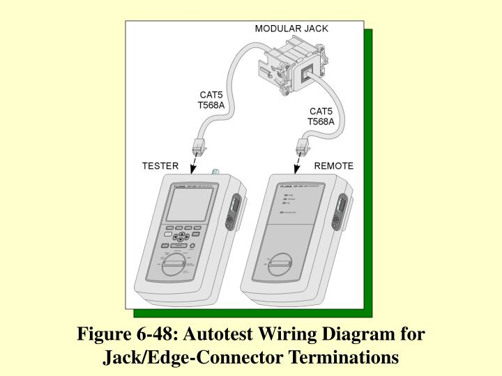 Figure 6-48: Autotest Wiring Diagram for