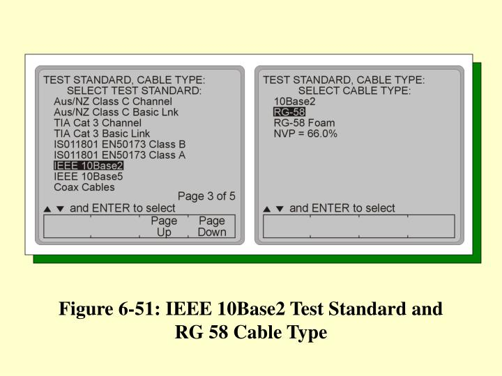 Figure 6-51: IEEE 10Base2 Test Standard and