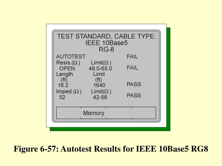 Figure 6-57: Autotest Results for IEEE 10Base5 RG8