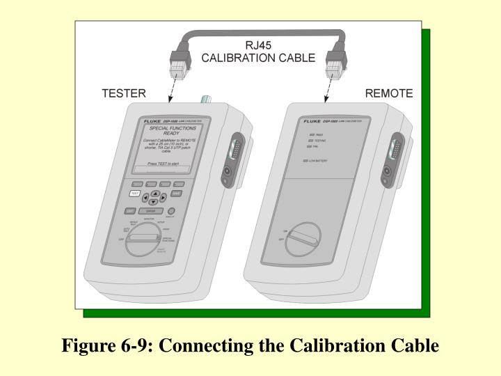 Figure 6-9: Connecting the Calibration Cable