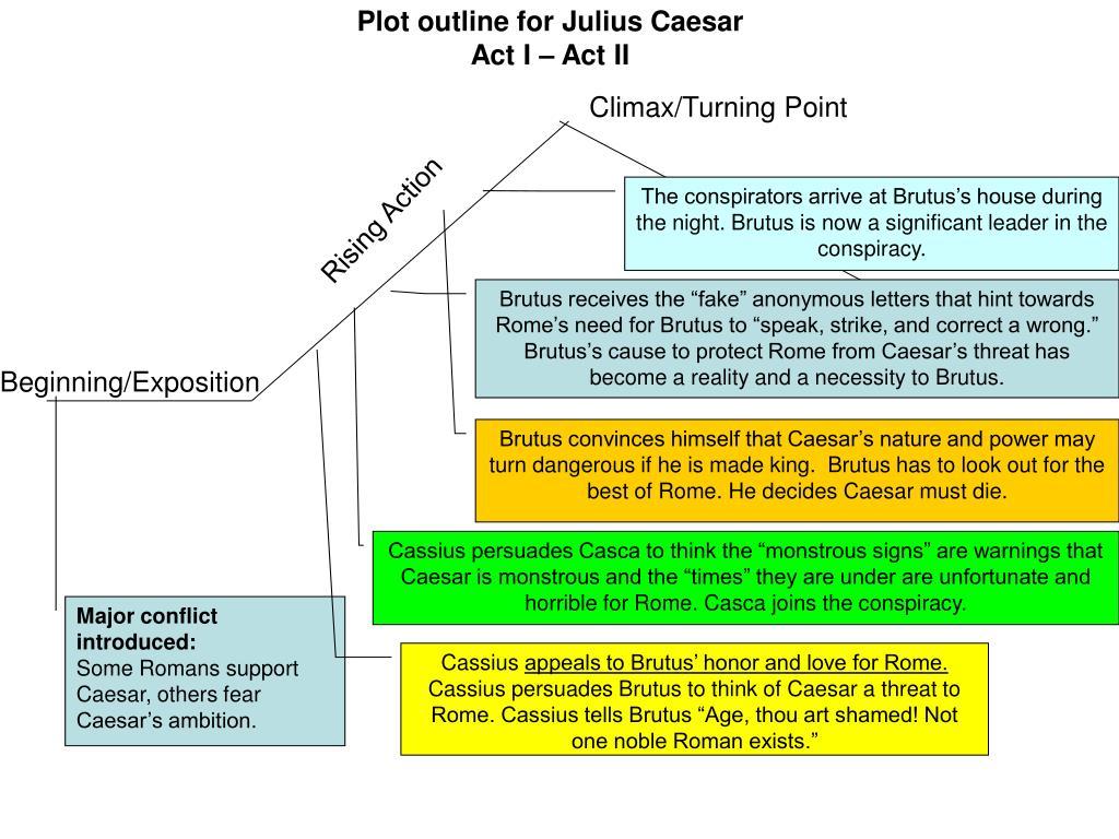 ppt plot outline for julius caesar act i act ii powerpoint rh slideserve com plot graph of romeo and juliet