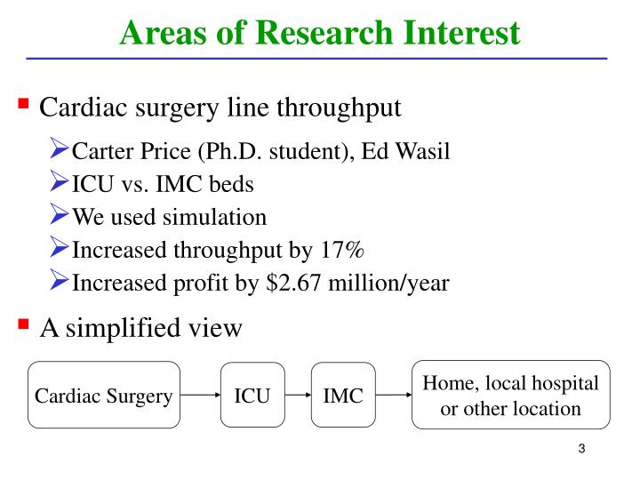 Areas of Research Interest