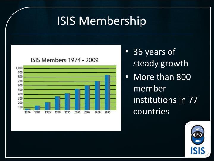 ISIS Membership