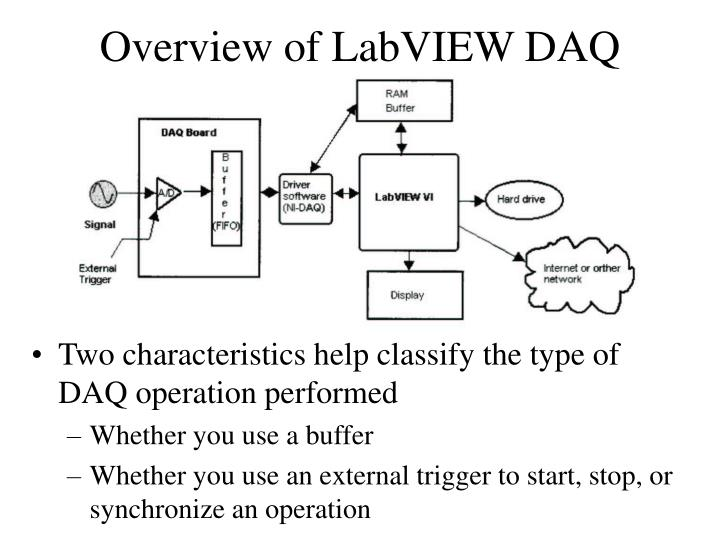 Overview of labview daq