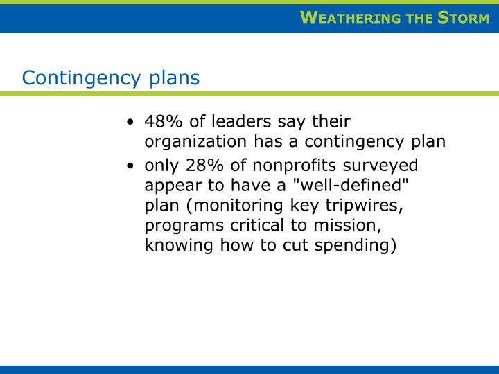 48% of leaders say their organization has a contingency plan