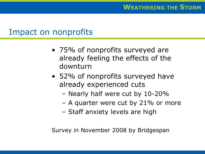 75% of nonprofits surveyed are already feeling the effects of the downturn