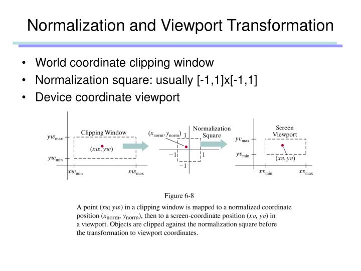 Normalization and Viewport Transformation