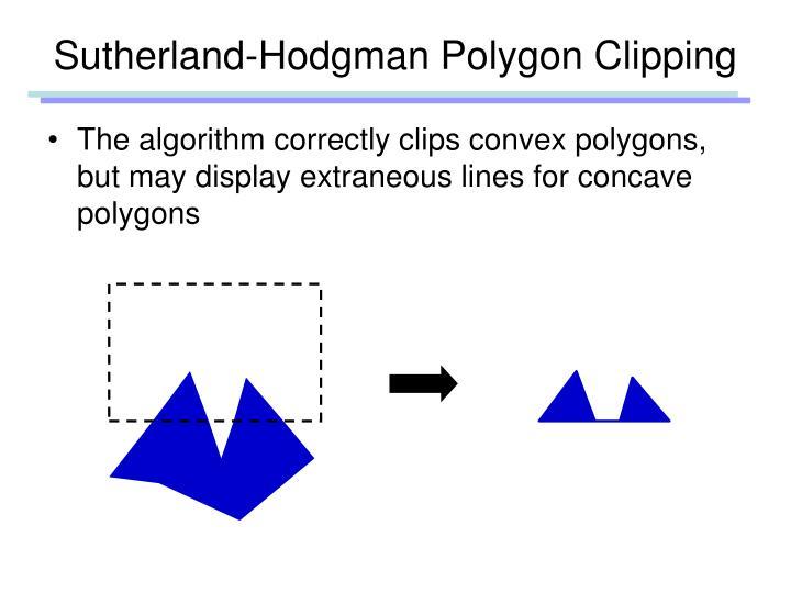 Sutherland-Hodgman Polygon Clipping
