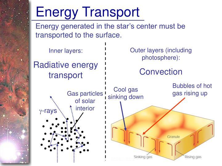 Energy Transport