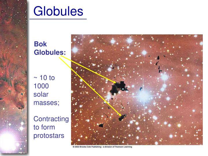 Globules