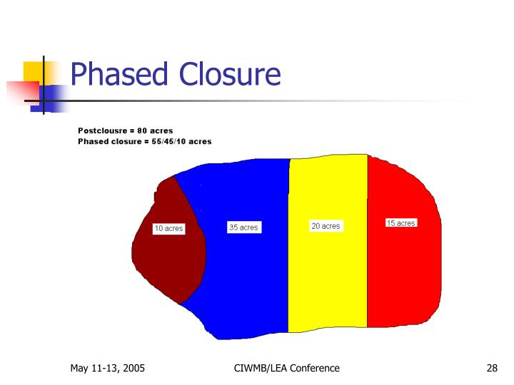 Phased Closure