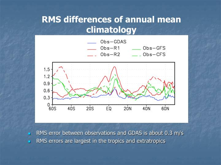 RMS differences of annual mean climatology